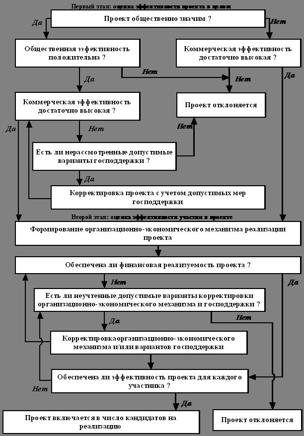 Описание: Схема оценки